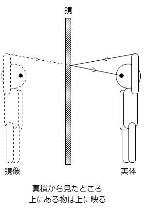 Kagami01