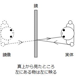 Kagami02